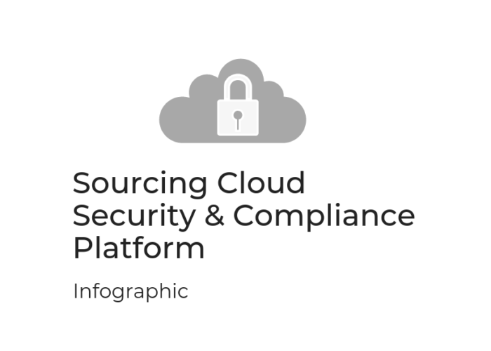 C360-Sourcing-Cloud-SEC-Compliance